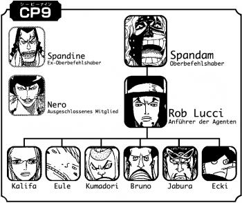 Onepiece Wiki Cp9